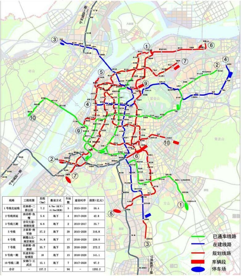 2015-2020年南京地铁规划图