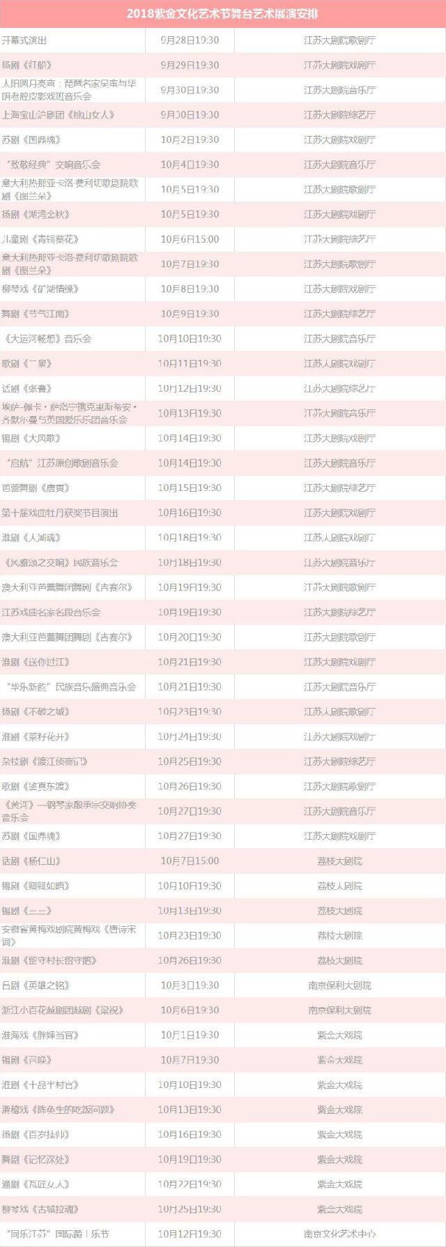 2018南京紫金艺术节舞台艺术展演安排一览表