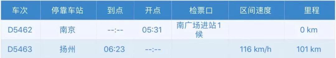 宁启铁路沿线车次停靠站点及时间