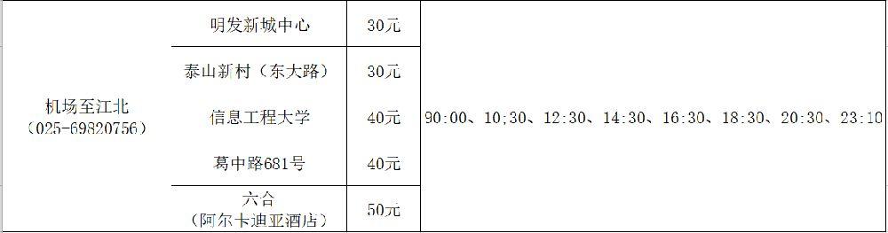 禄口机场到南京市区大巴时刻表+停靠点