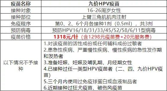 南京市鼓楼区小市政卫生服务中心九名估价师