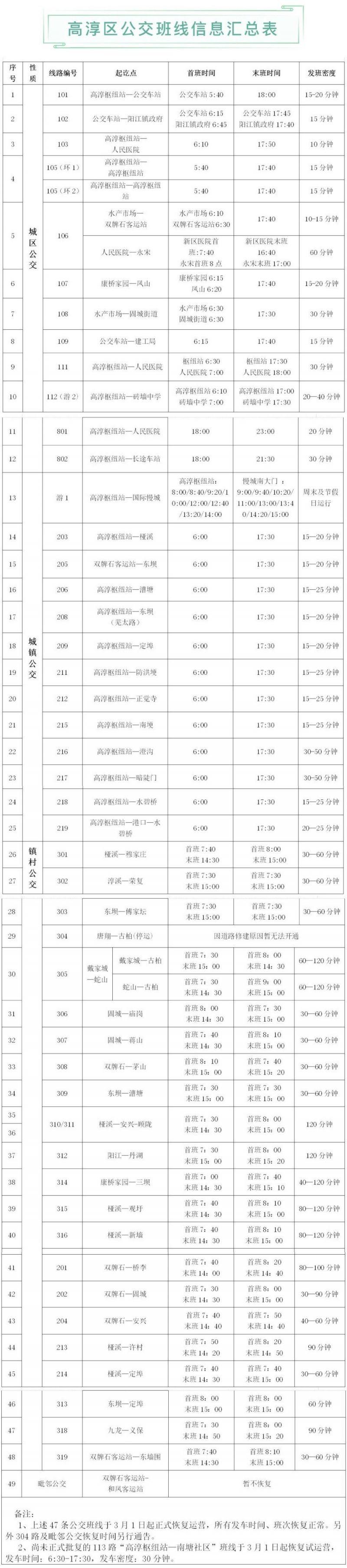 南京公交调整最新消息(持续更新)