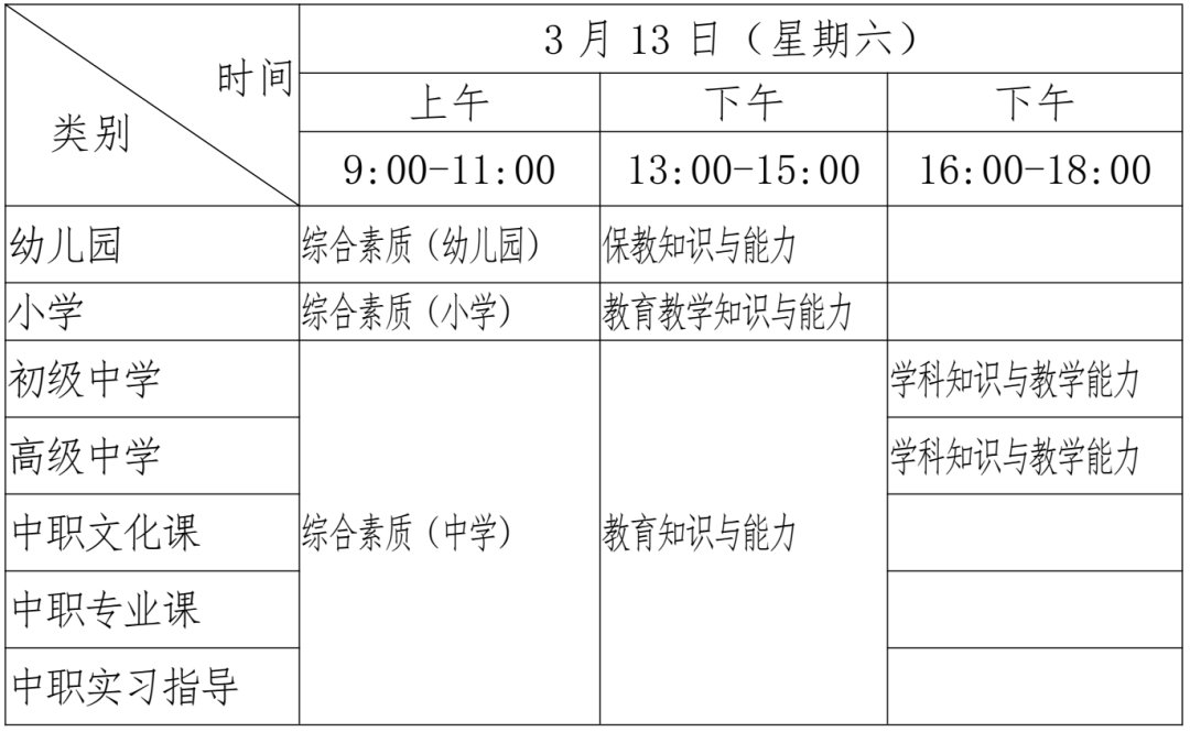 2022年上半年广西中小学教师资格考试笔试报名公告