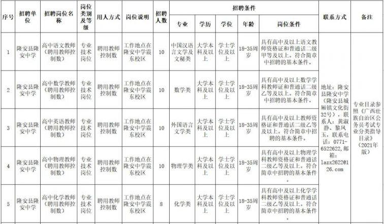 2022年南宁隆安县招聘高中教师100名