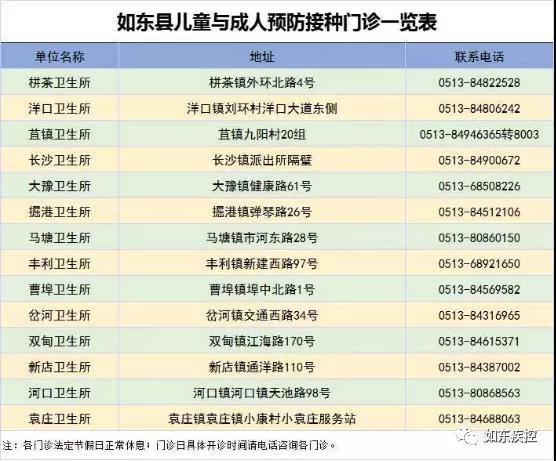 如东县流感疫苗在哪里可以接种?(最新)