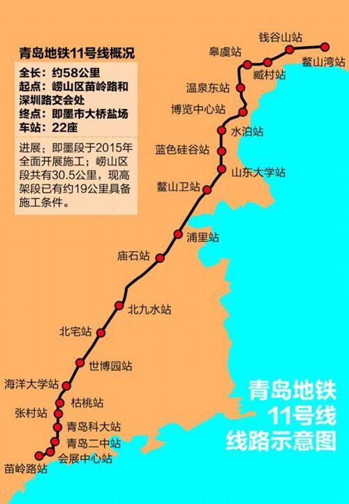 青岛地铁3号线_青岛地铁3号线线路图