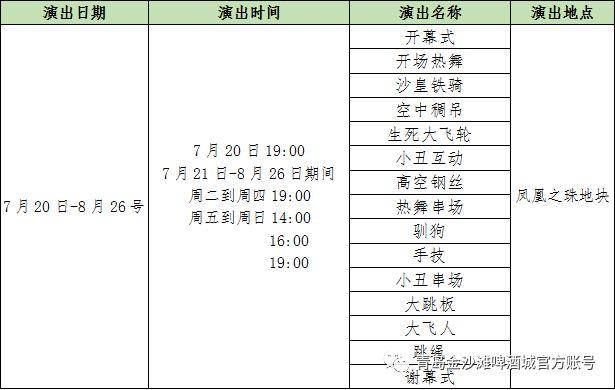 2018青岛环球城国际大马戏演出时刻表