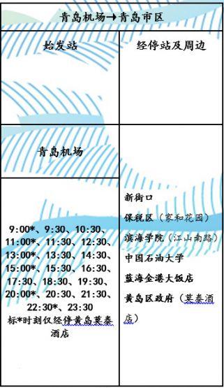 青岛流亭机场大巴到黄岛的车次时刻表