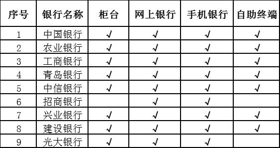 2018青岛西海岸能源公司供热区域 缴费方法