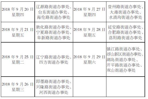 2018青岛市北区公租房申请攻略(时间 材料 地点 房源)