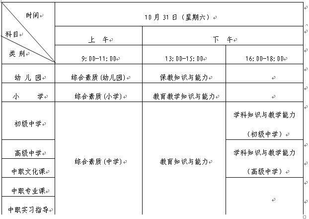 青岛2020年下半年中小学教师资格笔试报名事项公告