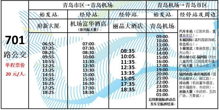 青岛流亭机场大巴701路最早和最晚的车是几点的