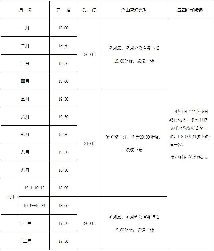2019青岛五四广场灯光秀时间