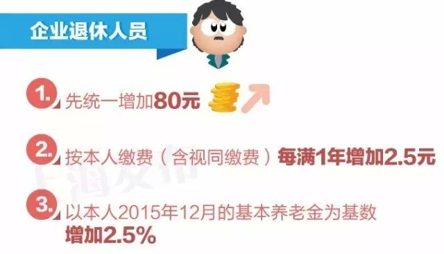 2016新葡新京企业退休人员养老金调整方案公布 先统一增加80元