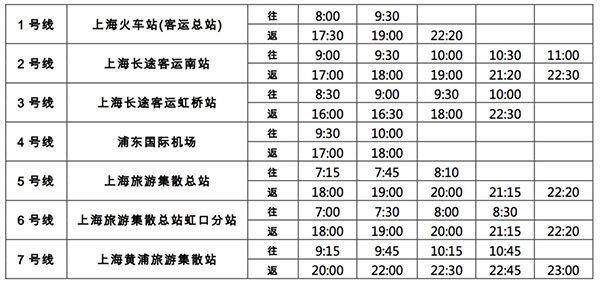 上海7条迪士尼度假区快线6月16日全面开通