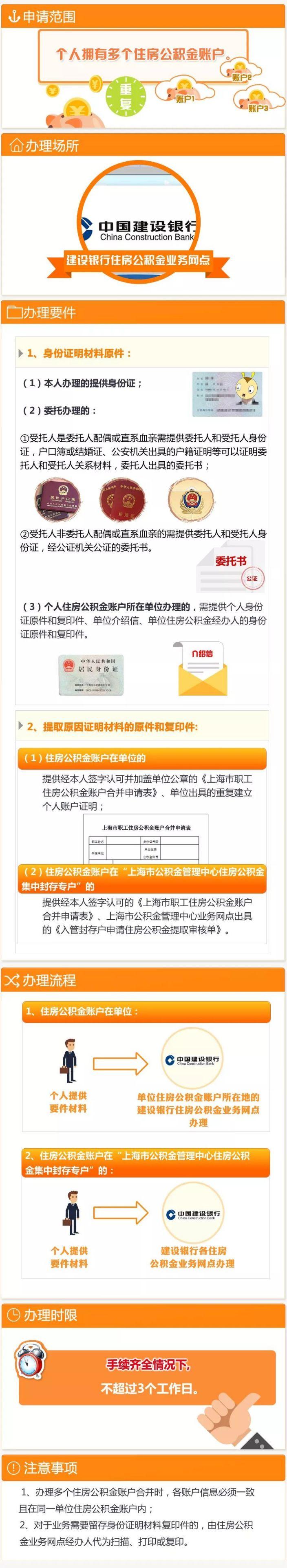 上海公积金重复账户合并