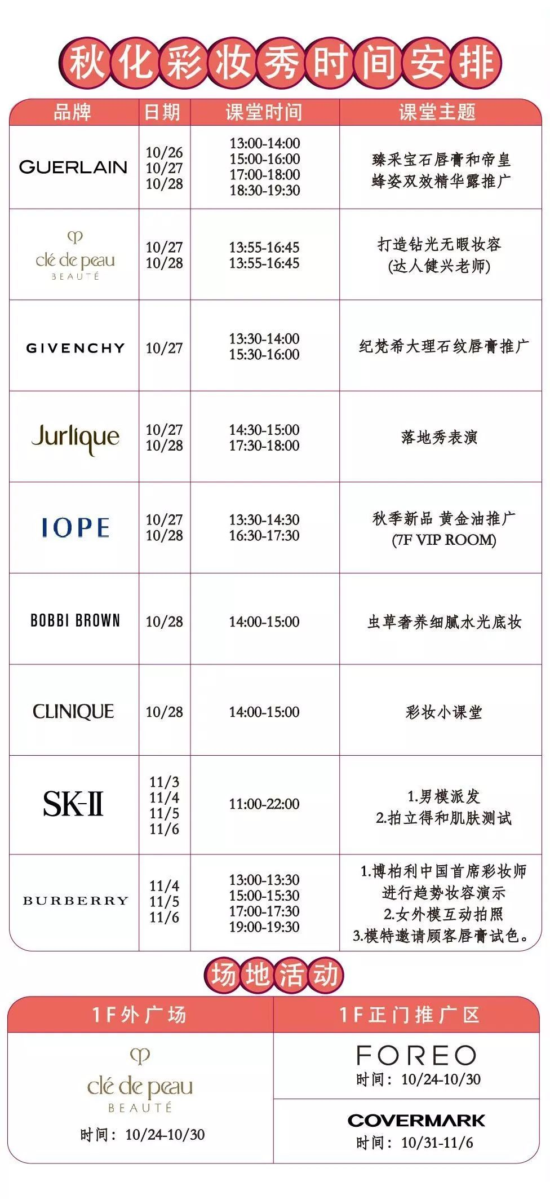 上海久光百货秋季美妆攻略 化妆品满千返百