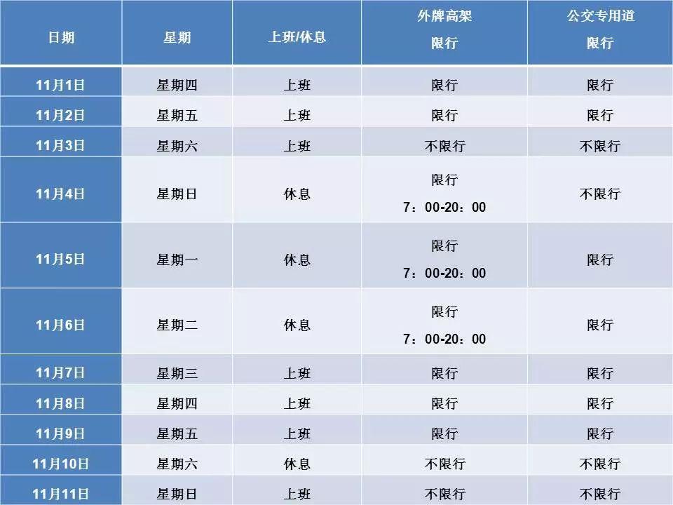 上海交警发布进博会出行10条提示