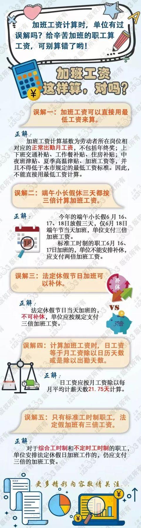 上海加班工资怎么算?一张图澄清五大误解