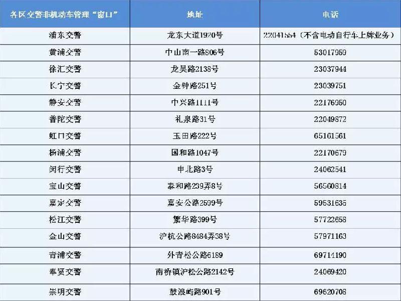 上海非机动车牌照破损须及时更换 要带上旧车牌及车辆