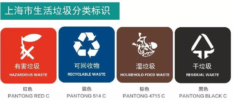 2020年 上海居民区将普遍推行生活垃圾分类制度