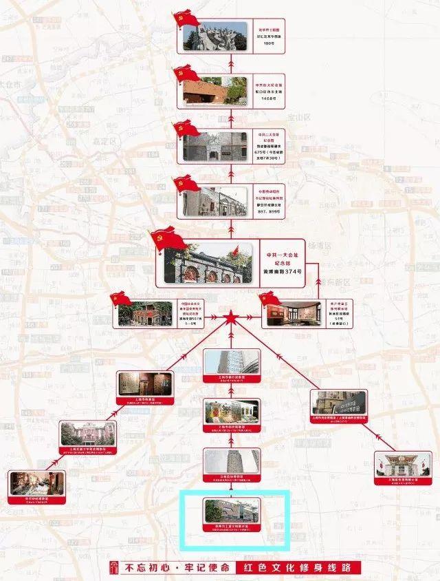 苏州河工业文明展示馆开放时间、地址、交通