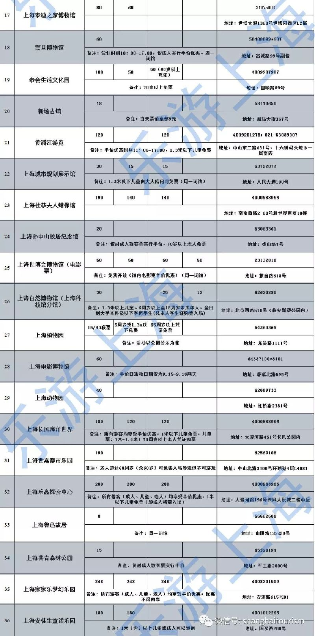 2018上海旅游节半价景点门票+优惠时间