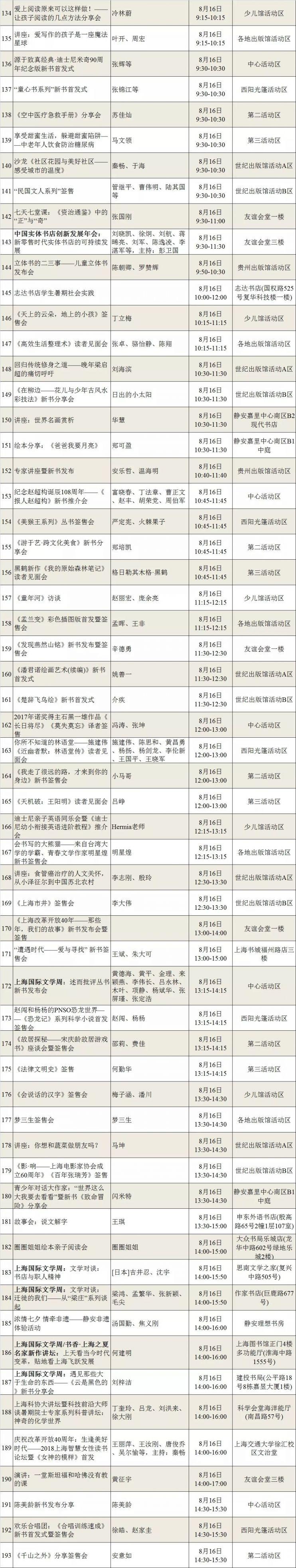 2018上海书展活动安排表总表公布 每日活动安排一览