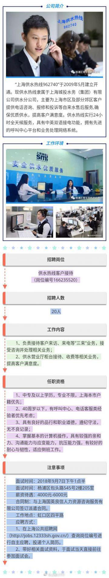 上海供水热线9月7日杨浦举行专场招聘会