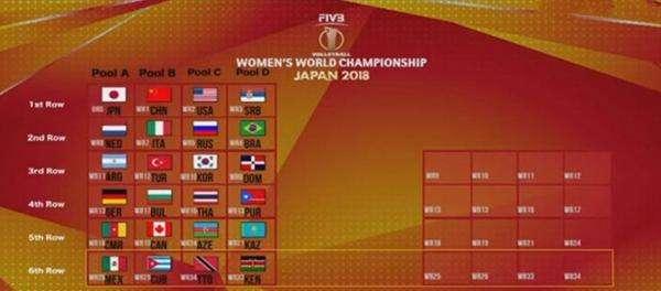 2018女排世锦赛赛程时间表一览(北京时间)