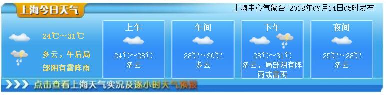 9月14日上海天气预报