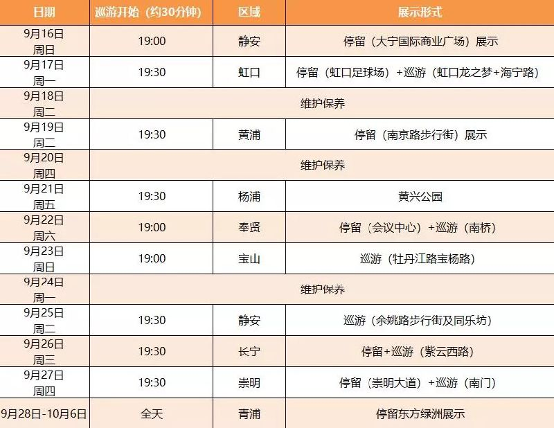 上海海昌海洋公园花车首度亮相2018上海旅游节