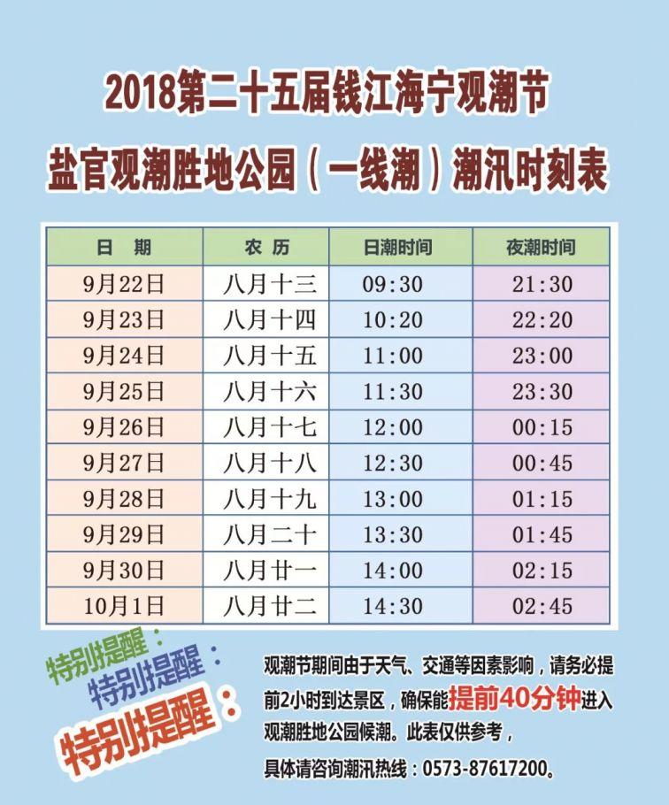 2018钱塘江海宁观潮节潮汛时刻表 活动安排