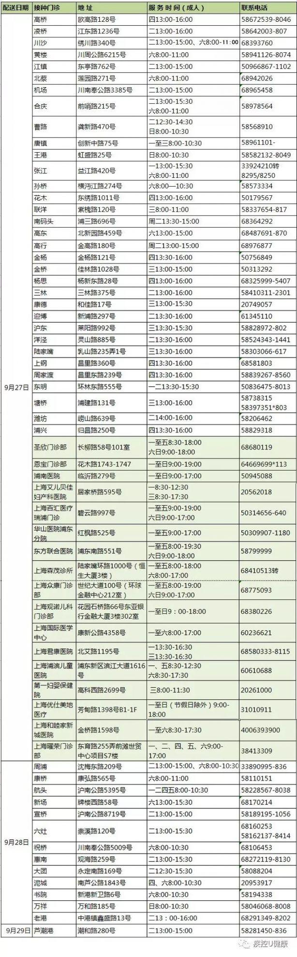 上海九价宫颈癌疫苗浦东开打 需提前预约