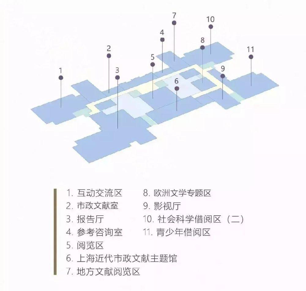 上海杨浦区图书馆新馆10月1日起试开放 | 附攻略