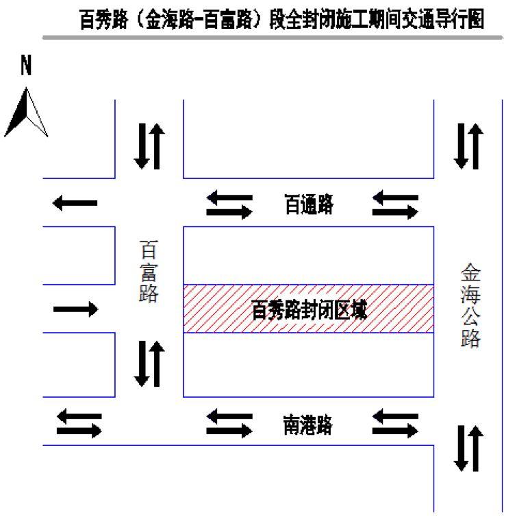 百秀路(金海路-百富路)段10月2日起全封闭施工