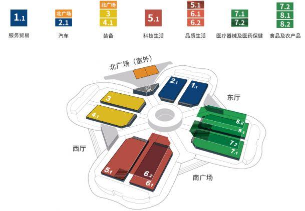 2019进博会企业商业展内容 + 展区分布图