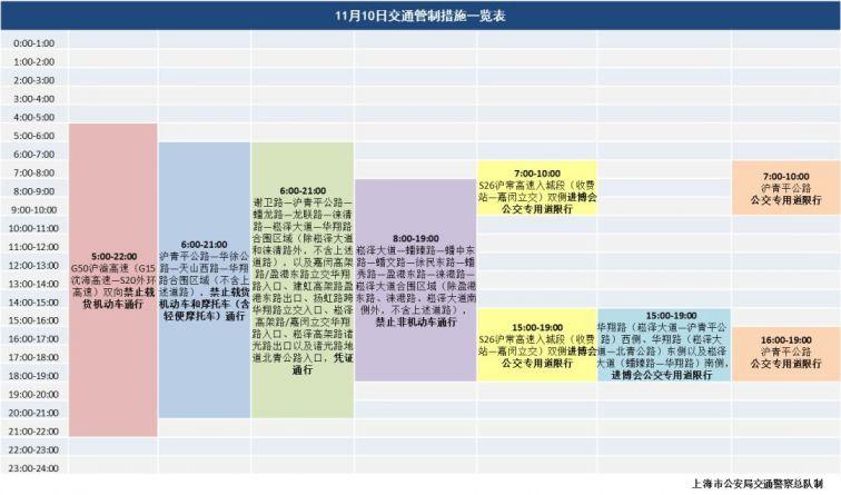 11月10日上海高架限行规定及亲朋棋牌官网管制区域图