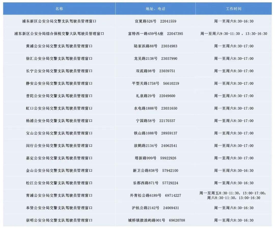 上海周末可以办理换驾照吗?可以的