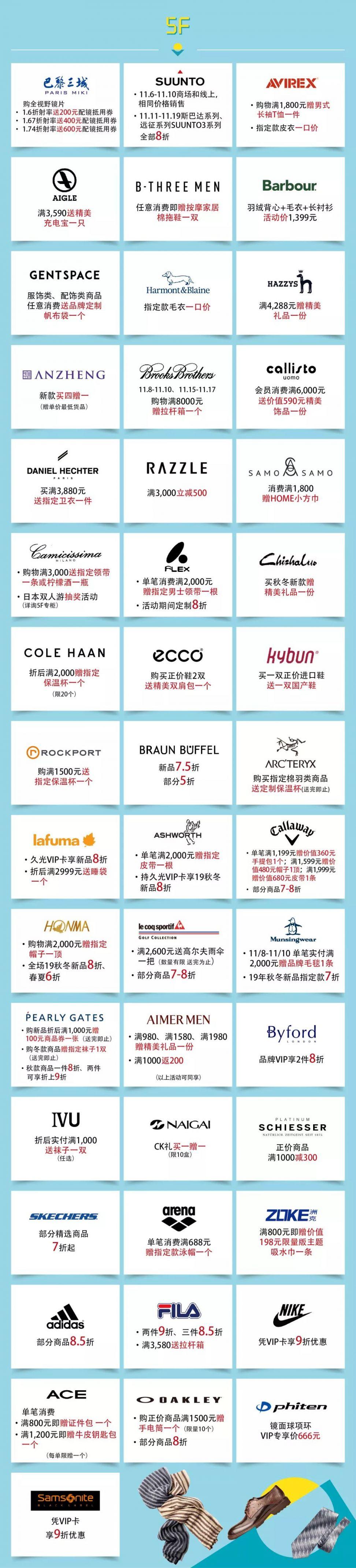 上海(hai)久(jiu)光(guang)百貨(huo)男裝節(jie)各大品牌折扣(kou)一(yi)覽