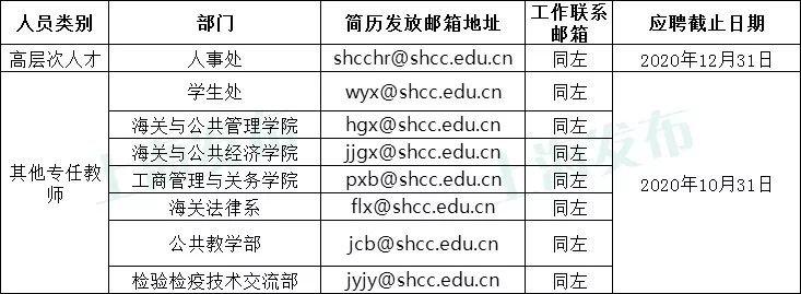 新葡新京海关学院招26位教师及管理人才 即日起报名