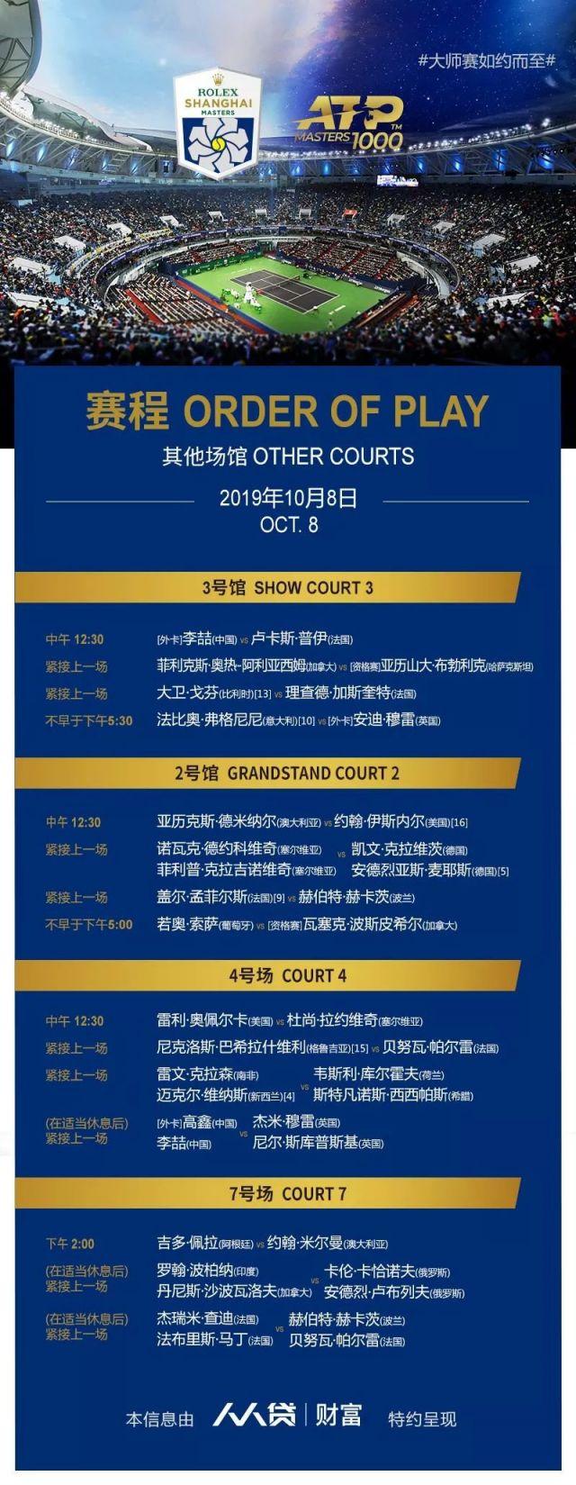 上海劳力士大师赛2019年10月8日赛程