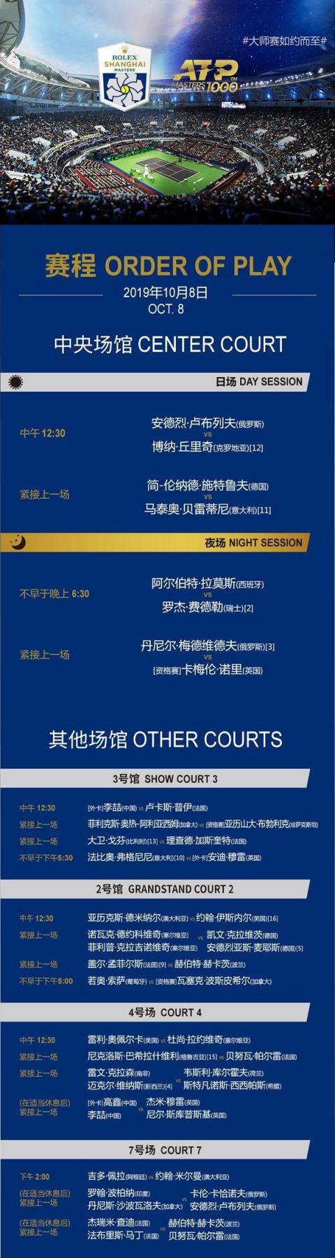 2019上海网球大师赛赛程安排