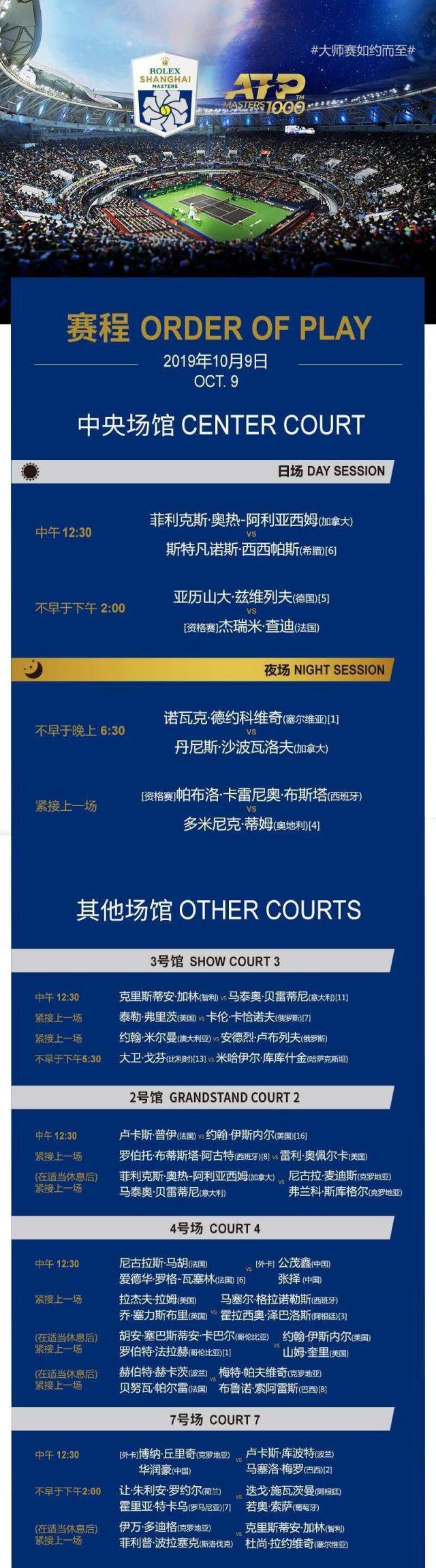2019网球大师赛赛程表一览(每日更新)