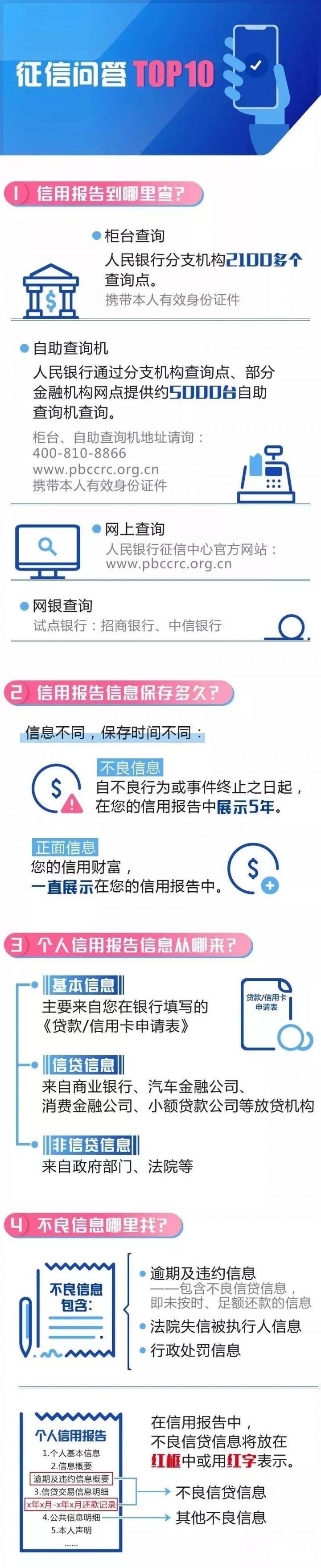 个人征信如何查询  常见问题十大问题权威解答