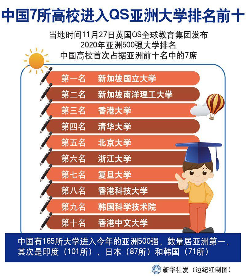 2019年中国高校排行_2019中国各类型大学排名出炉,45所高校赢得全国第一