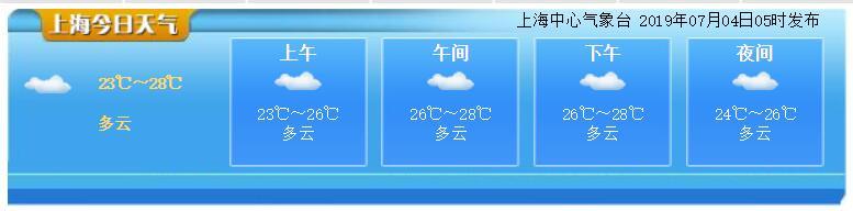 7月4日上海天气预报 多云