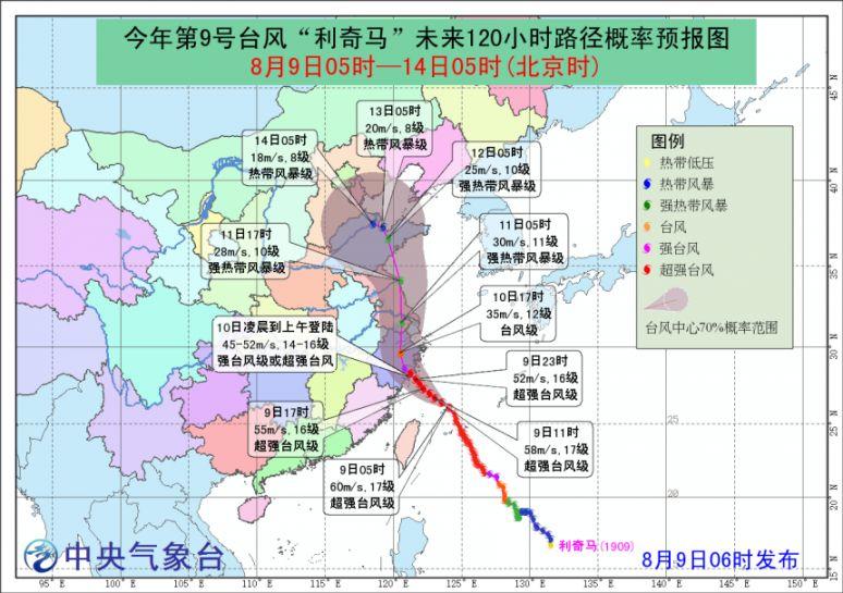 2019年第9号台风利奇马最新位置消息一览(实时更新)