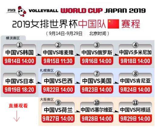 2019女排世界杯中国女排赛程时间表一览