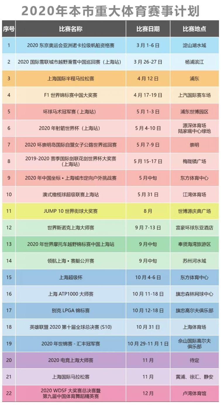 2020新葡新京赛事日程表
